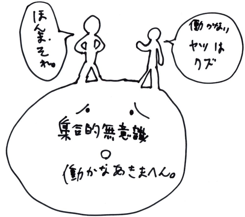 syuugoutekimuishiki