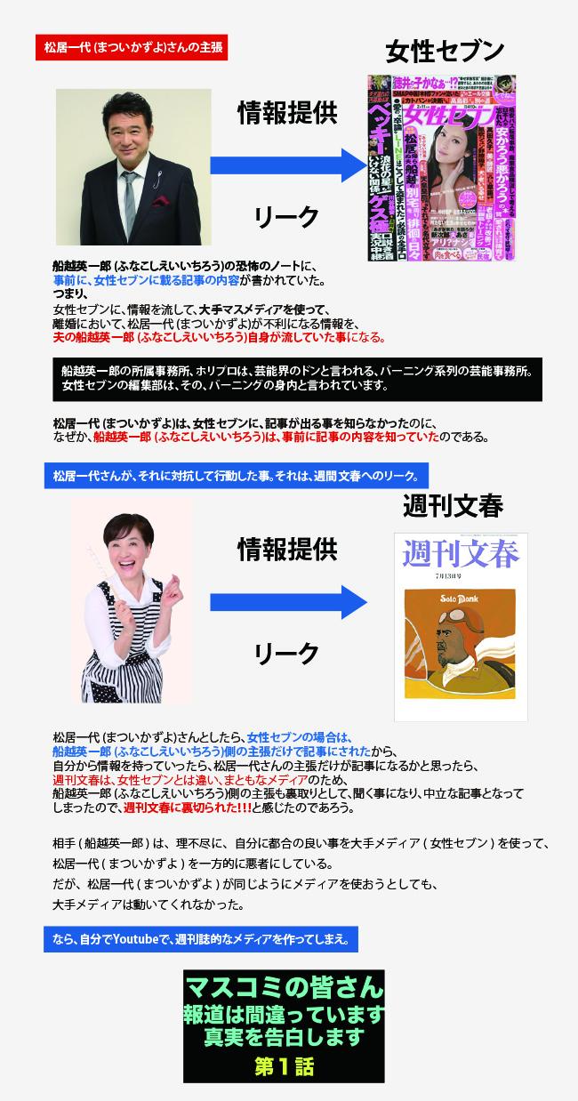 matsuikazuyo-no-syuchou