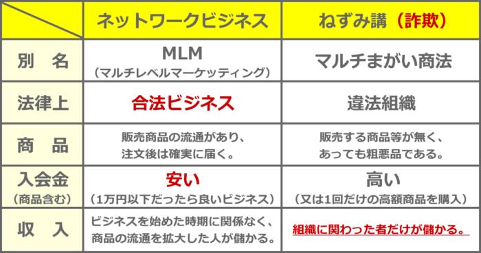 mlm02