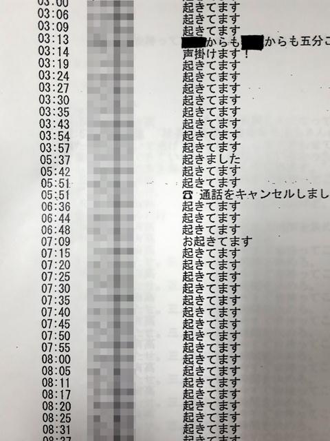 原告側が17日の会見で示したLINEでの社長とのやり取りを再現した資料。寝ずに働いていることを知らせるために頻繁な報告を求められたという(名前の部分をぼかしています)