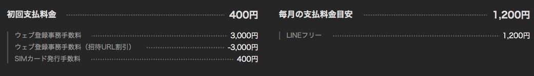 minus3000