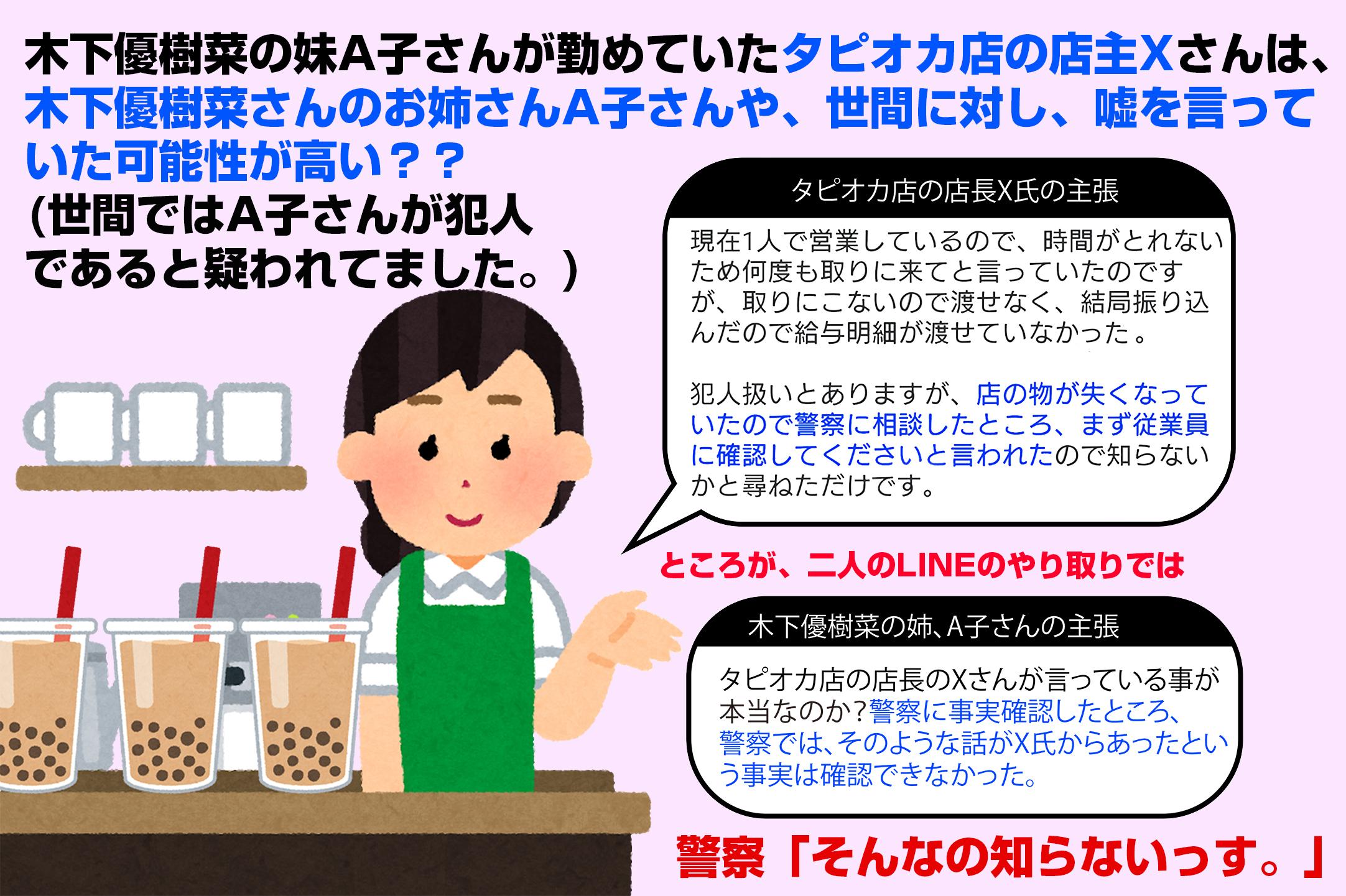 tapioca-line